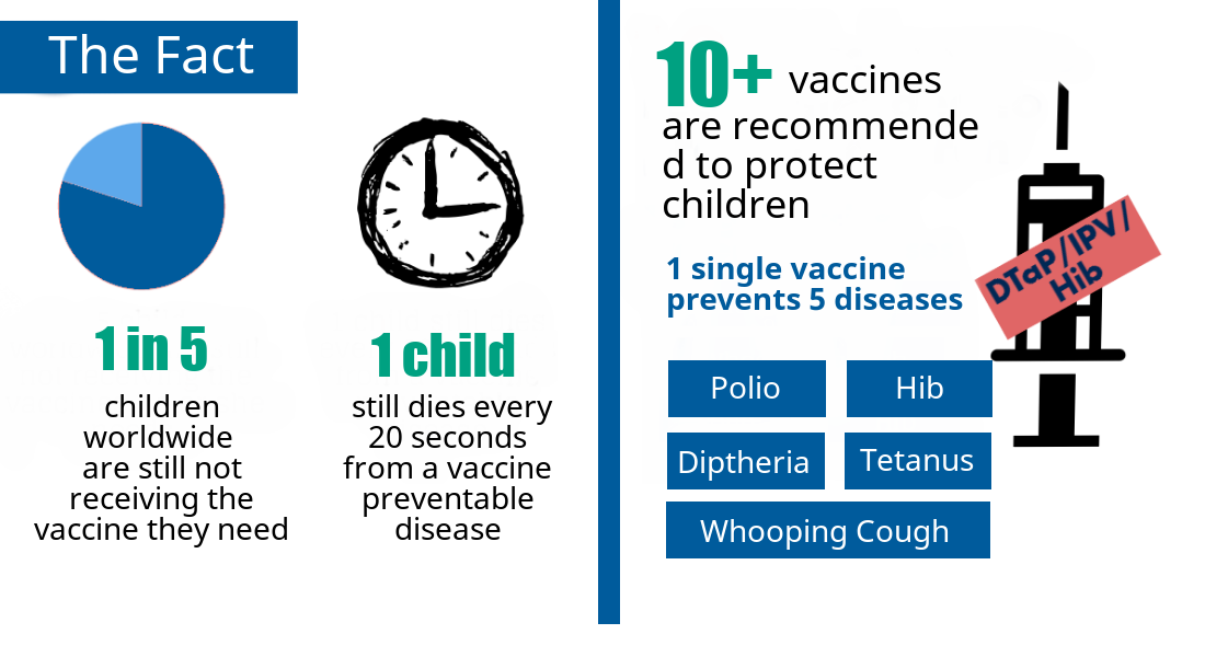 Children's Health: Why it's Important to Vaccinate Your Newborn2