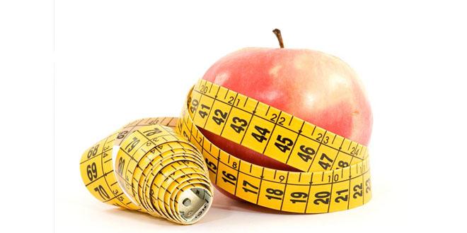 calorie budget